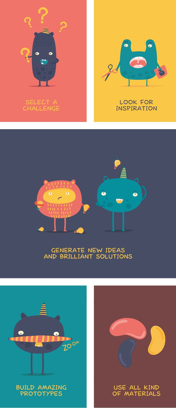 A Card Game that teaches Kids to be young Design Thinkers - Pre-order yours now!