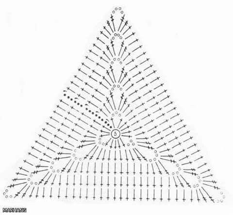 394 best COLCHAS , COJINES Y CUBRECAMAS EN CROCHET images