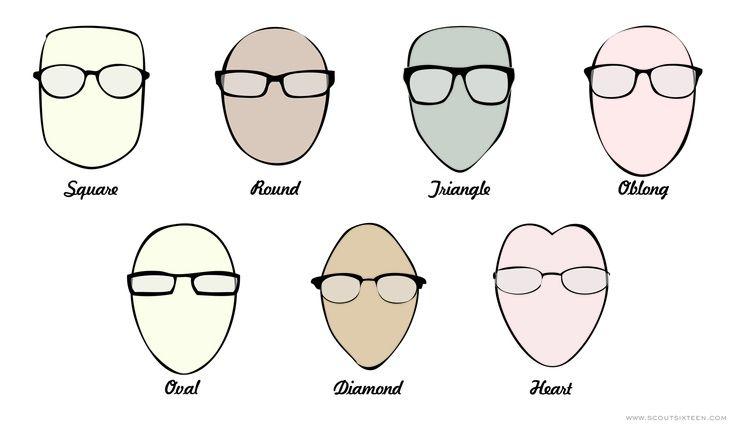 Sunglass Shapes Mens Fashion Tips - Sunglasses ...