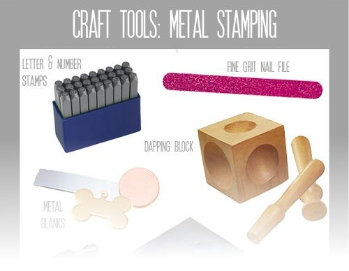A must-have supply list for stamping on metal-So glad someone did this because I want to start stampin' metal but didn't know where to start!!!