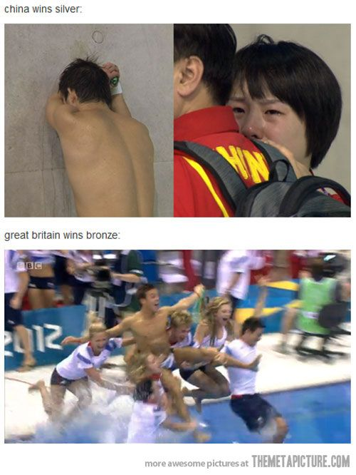 China vs Great Britain in the Olympics…
