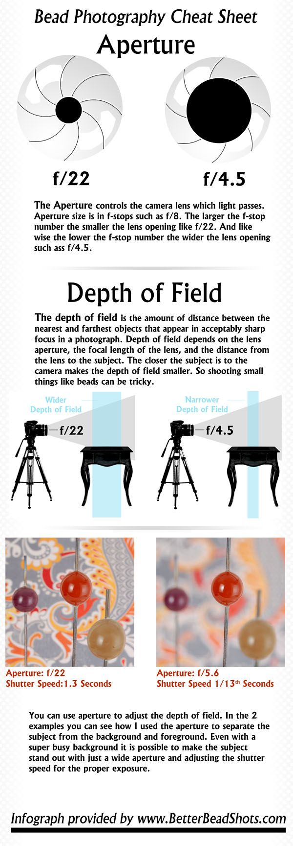 Bead Photography Cheat Sheet