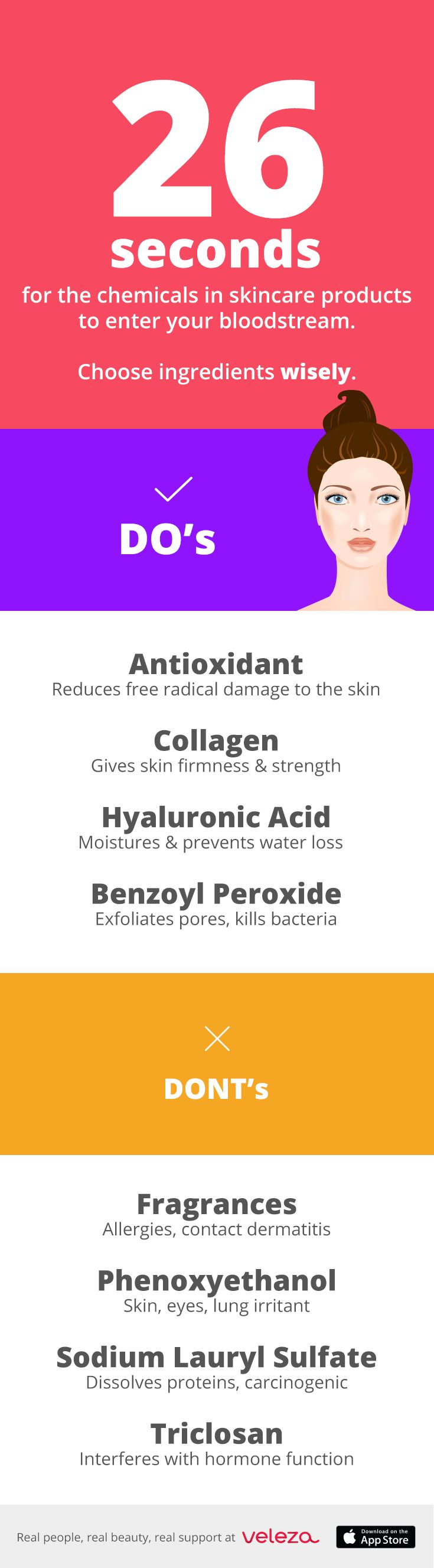 Some chemical ingredients found in our skincare products are harmful for both our bodies and our minds. Whilst we hate to be the ingredient Grim Reaper here, it's important we are made aware of it so that we can make the decision for ourselves. Obviously, what goes on top of our skin is absorbed and can affect our bodies both positively and negatively.