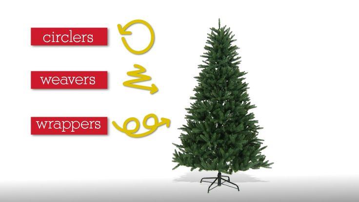Decorating Christmas Tree Make Fuller Smaller