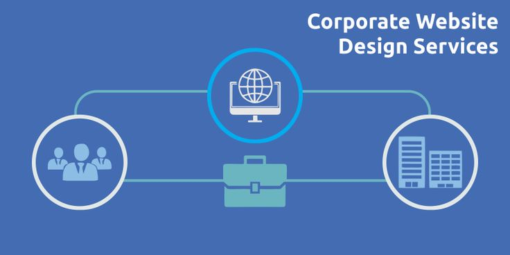 In modern era, to make your business exist in the market place, creating a Corporate website has become a necessity as it will expose you to a large number of audience. A Corporate website is the digital face of a company which is created to convey direct information to the users.