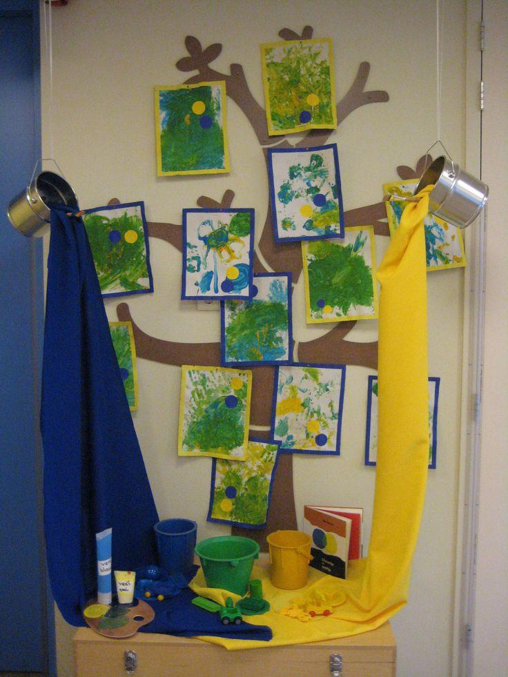 Thema 'vormen en kleuren' voor peuters. Het centraal prentenboek is 'blauwtje en geeltje'.