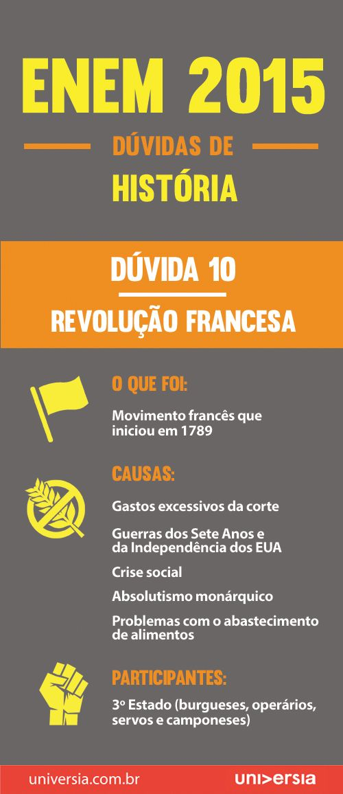 resumao-duvidas-historia-enem-revolucao-francesa-infografico.jpg (500×1156)
