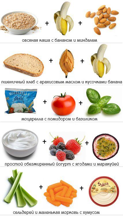 Полезная еда