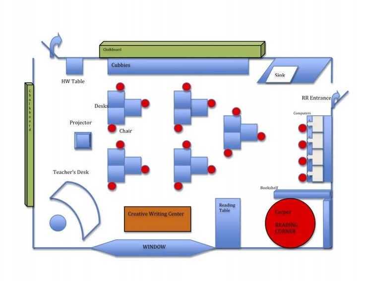 Classroom Layout Ideas Middle School : Best middle school classroom images on pinterest
