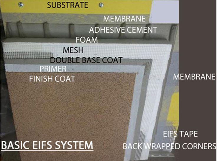 Edmonton Alberta - Basic EIFS system that works - By: My Custom PRO