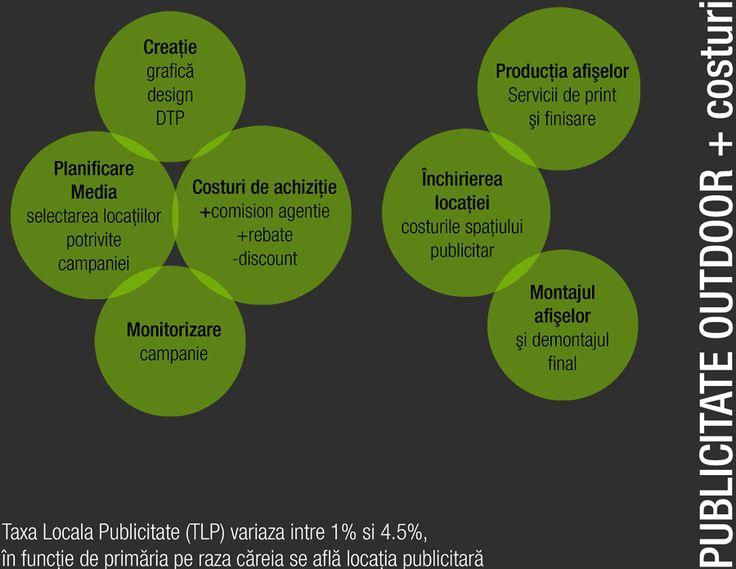 Monitorizarea activitatii online ofera informatii utile tuturor canalelor de comunicare