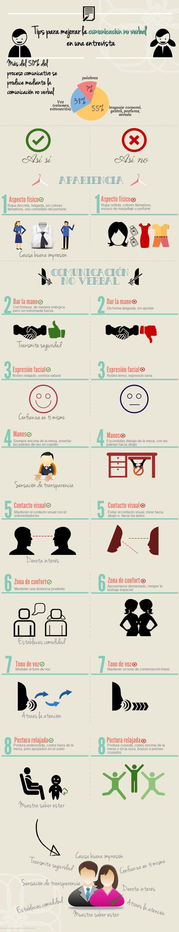 Mejorar tu comunicación no verbal en la entrevista de trabajo Vía @EscueladeNyD #infografia #infographic #marketing