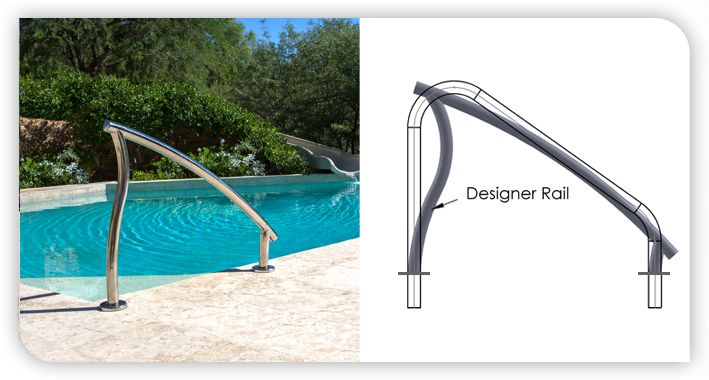 17 Best Images About Elements Pool Handrail On Pinterest Ladder Editor And Pools