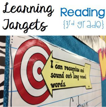 These 3rd grade printable Common Core State Standard aligned learning targets are an efficient visual to help your students meet their daily learning objectives in Reading. They are written in kid friendly language using 'I can' statements so that your students can reflect upon exactly what it is that they will be learning. One of the many ways you can display these templates is as a sign on a bulletin board. Click the link to see the learning targets and also the success criteria!