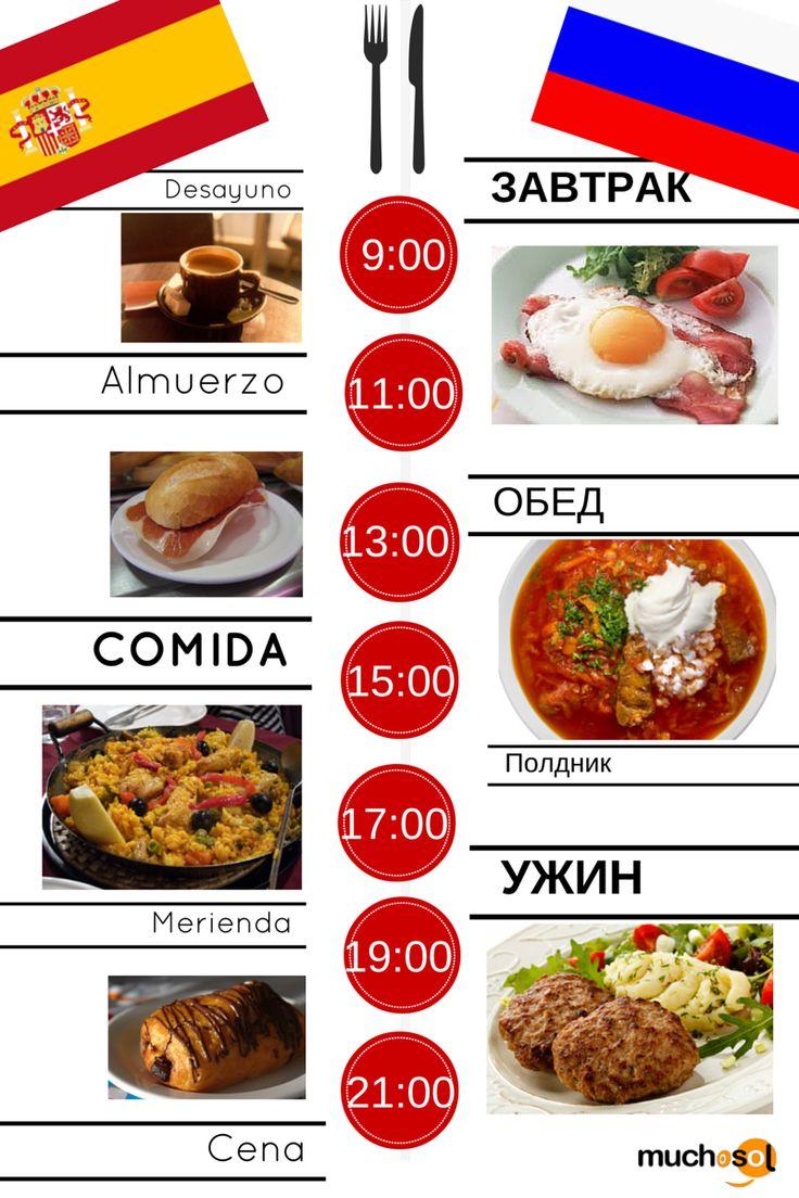 Культура и традиции питания в Испании