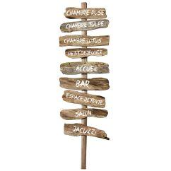 Les 25 meilleures id es concernant signalisation de chambre sur pinterest id es de couloir - Panneau de signalisation personnalise ...