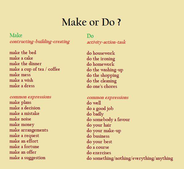 'Make' vs 'Do'.