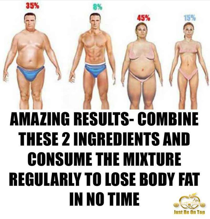 A lot of people in the world are face with the problem of overweight and are not satisfied how they look. This problem is more than ordinary thing in the U.S where is estimated that lives the fattest population in the world.