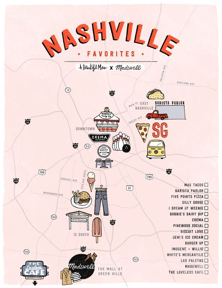 Nashville_poster ABMxMadewell