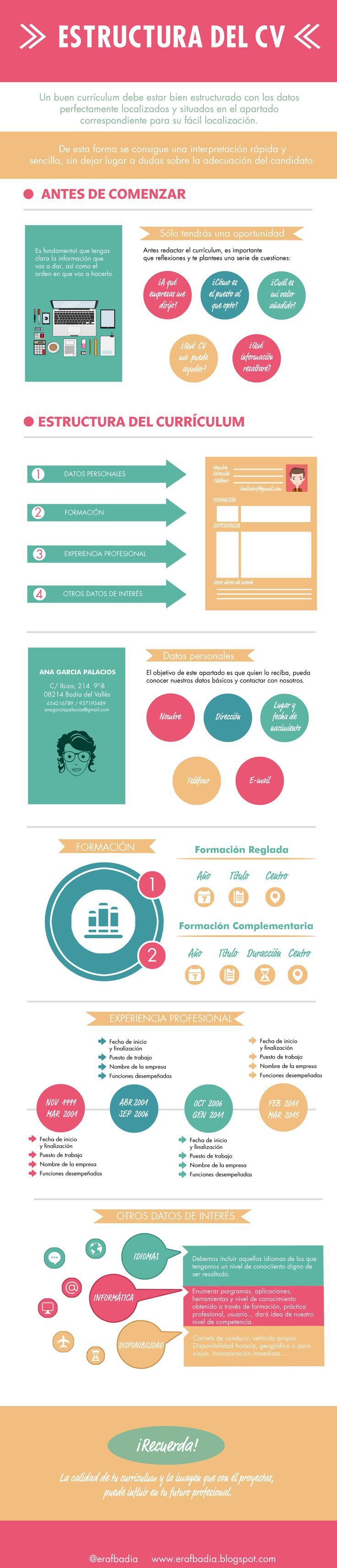 #Infografía: Estructura y contenido del #currículum http://erafbadia.blogspot.com.es/2015/04/estructura-y-contenido-del-curriculum.html#.VTH4DCHtmkp #infografia #infographic #empleo #rrhh