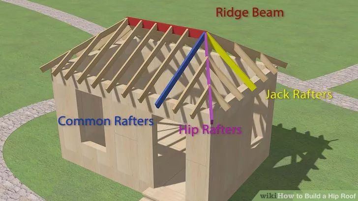 how to build a treehouse roof