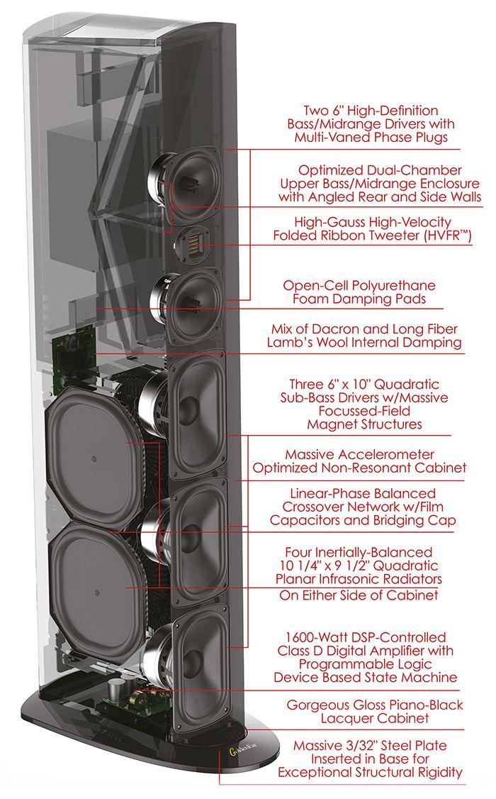 GoldenEar Technology Triton Reference luidspreker met 1600 W subwoofer.  Productie is gestart en in augustus de primeur!
