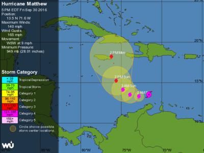 Hurricane Matthew 2016: Well, the hurricane season is in and hurricane Matthew is up on us, whew :-( . Been prepared allows us to secure the things that are important to us and