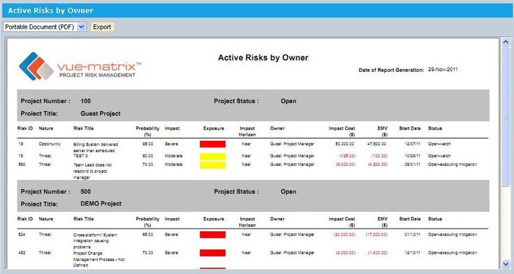 VueMatrix Includes Complete Risk Life Cycle Management  Vue