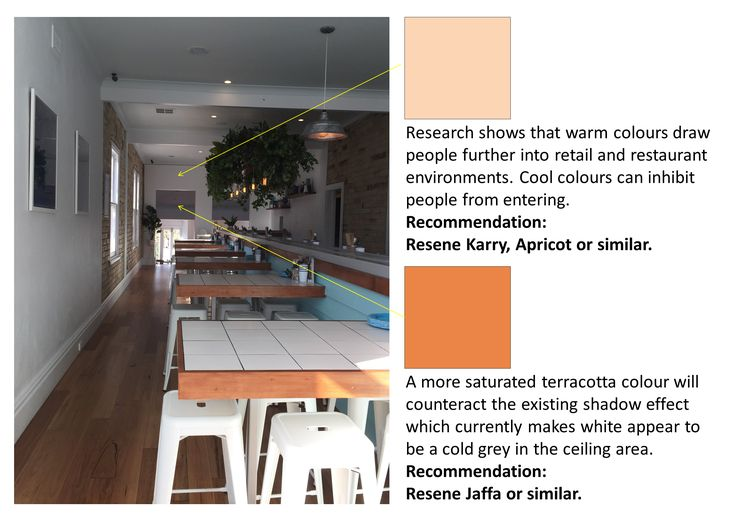 Colour strategy for Mediterranean restaurant in Sydney. The restaurant appeared cold and uninviting, and a white ceiling looked grey due to shadowing. Terracotta colours were recommended to make the restaurant appear warmer, more inviting and counteract the grey shadowing. Colour scheme proposal by Zena O'Connor