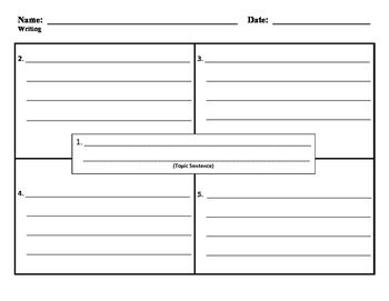 4 square writing template Four square writing method developed by judith gould introduction - lesson 1 when we teach math give you formulas teach science we give you a scientific method teach reading give you decoding skills 4 square method can be used for all types of writing: narrative descriptive expository persuasive we will use a graphic organizer (picture diagram) to plan and organize our prewriting and drafting.