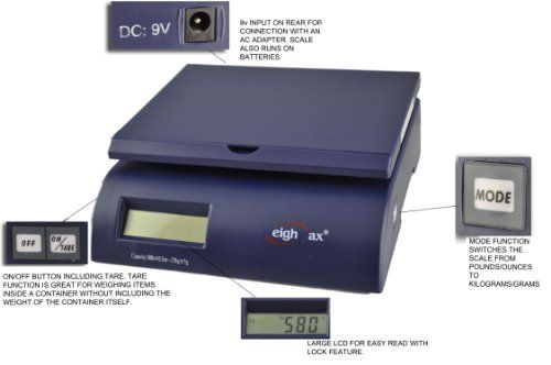 50 Pound Capacity Weighmax 2822-50 Blue Color Postal Shipping Scale, Battery and AC Adapter Included Weighmax http://www.amazon.com/dp/B003N3ZVJQ/ref=cm_sw_r_pi_dp_XaWSub0C1EWEB