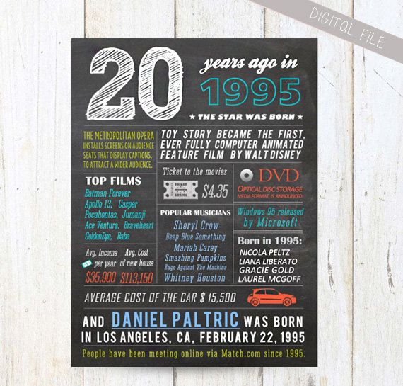 1995 birthday gift 20th birthday gift idea for by LillyLaManch