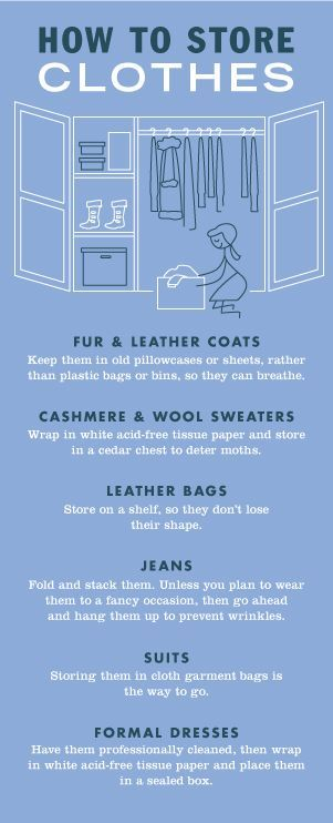 cheat sheet storing clothes wardrobe