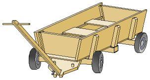 Bollerwagen / Leiterwagen bauen