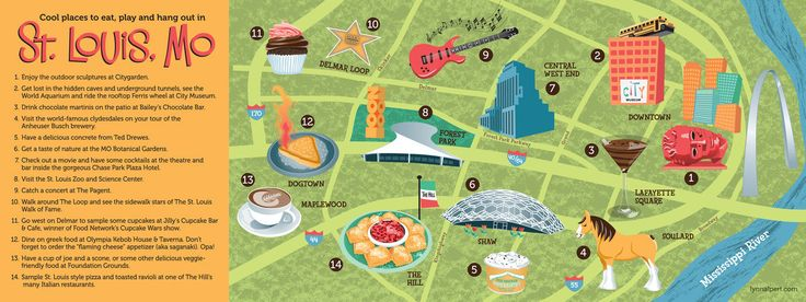 Illustrated Map by Lynn Alpert of 14 Things to Do in St. Louis: Citygarden, City Museum, Bailey's Chocolate Bar, Anhueser Busch, Ted Drewes, MO Botanical Gardens, Chase Park Plaza, St. Louis Zoo, The Pageant, The Loop, Jilly's Cupcakes, Olympia, Foundation Grounds, The Hill