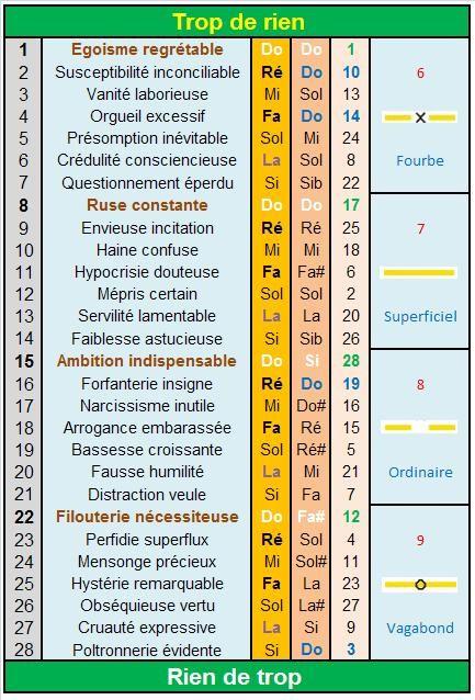 trop_de_rien_a7.jpg