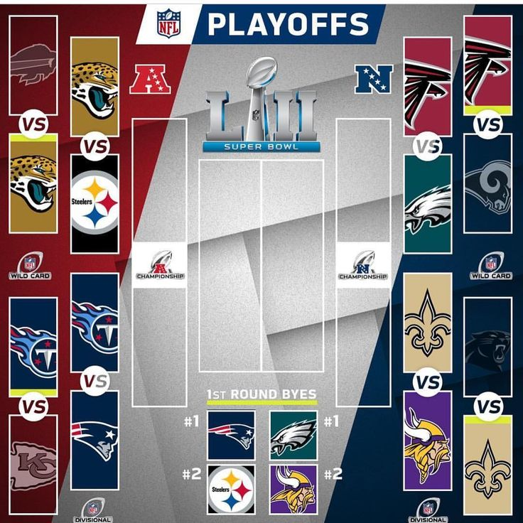 ".....and it continues into ""birthday weekend!!!!! The divisional round THE HATEFUL 8... #AndThenThereWereEight #TheHatefulEight #NFL #NFLPlayoffs #JacksonvilleJaguars #PittsburghSteelers #TennesseeTitans #NewEnglandPatriots #AFC #AtlantaFalcons #PhiladelphiaEagles #NewOrleansSaints #MinnesotaVikings #NFC #LetsGo #GoPatsGo #NFLPlayoffs"
