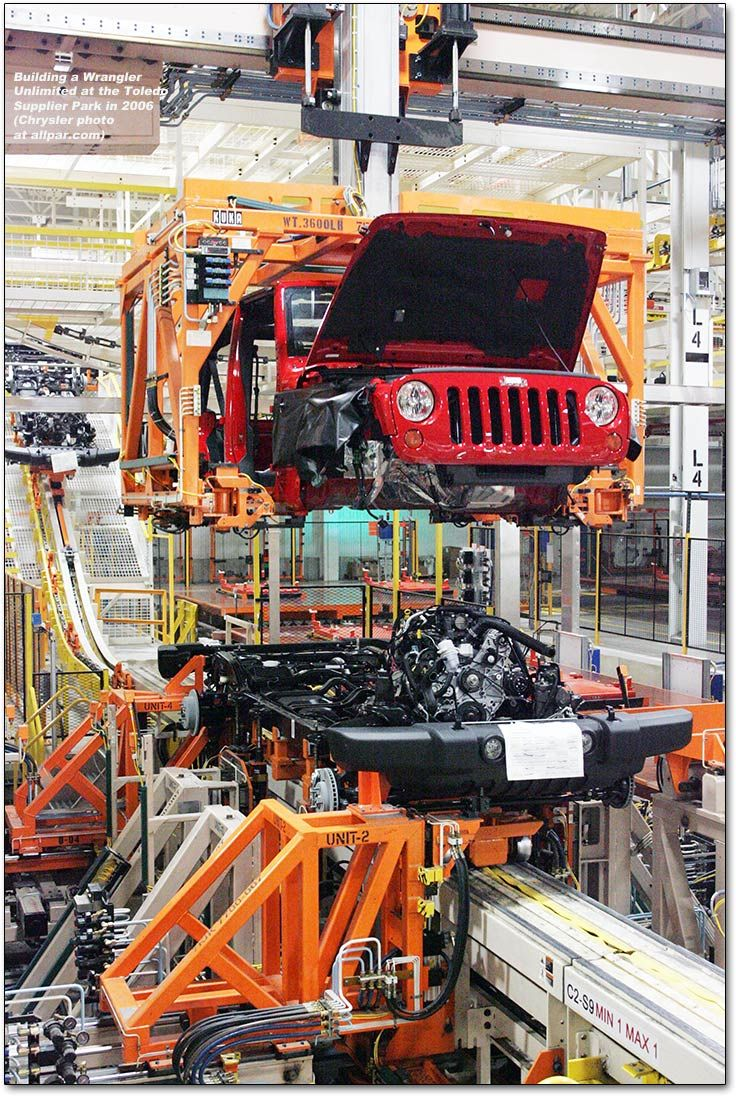 Building a Wrangler Unlimited at the Toledo plant - 2006
