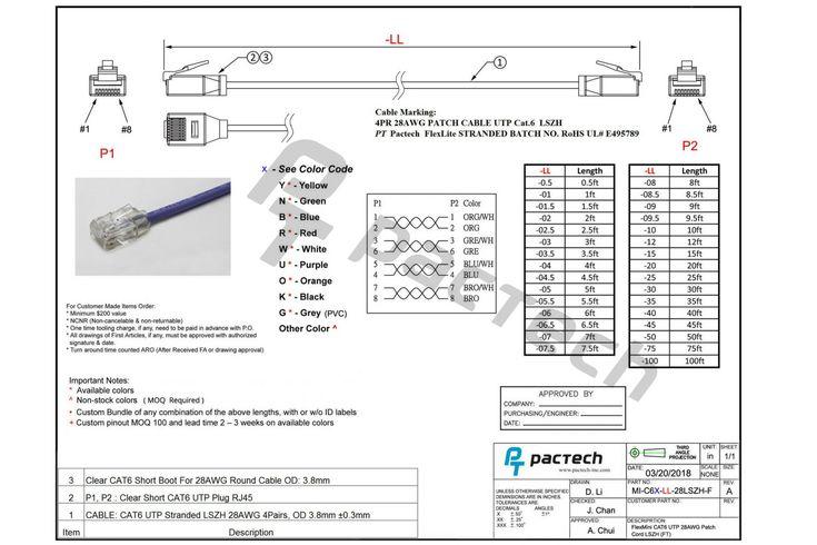 Telephone Network Interface Wiring Diagram Elegant in 2020