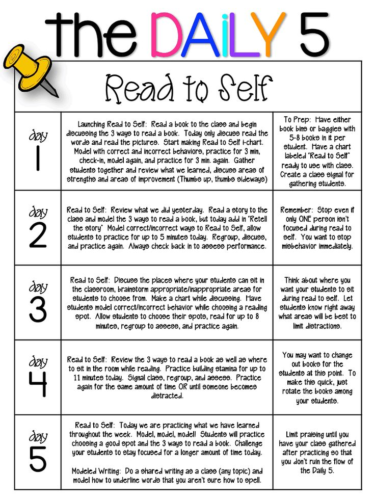 The Daily Five 1st 20 days...good tips...especially for a younger class...older students should take only a few days to get the hang of it, but i agree that stopping misbehavior early is key!!