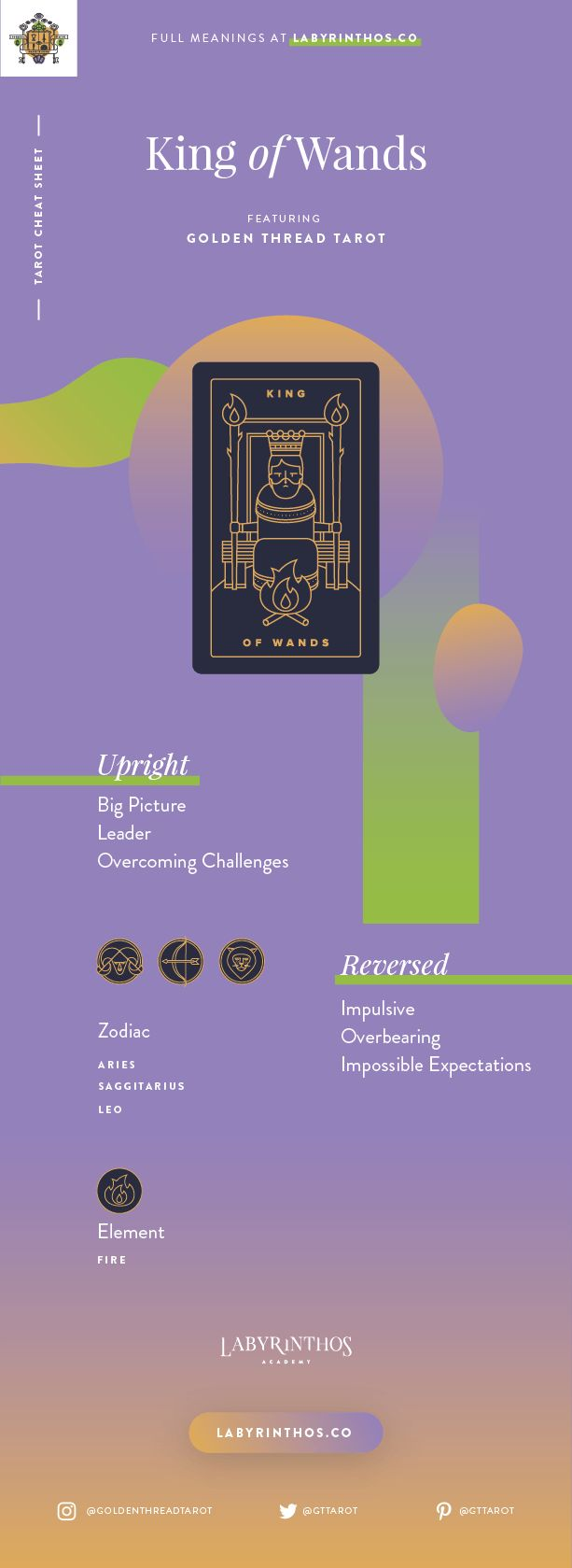 King of Wands Meaning - Tarot Card Meanings Cheat Sheet. Art from Golden Thread Tarot.