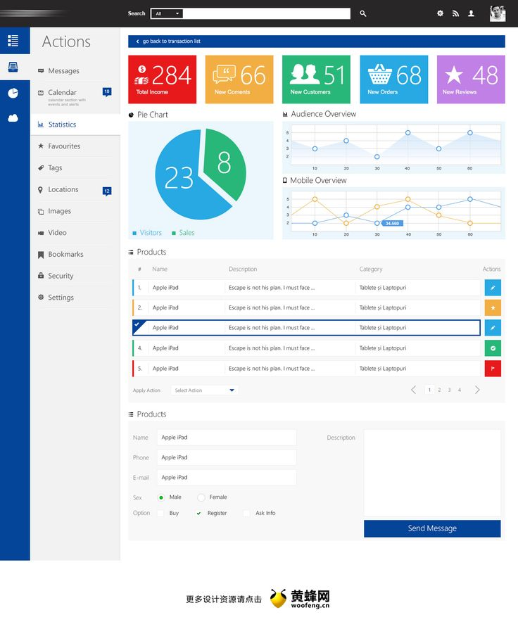 30 best images about UX Design-Dashboards on Pinterest