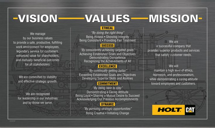 the values mission and vision of