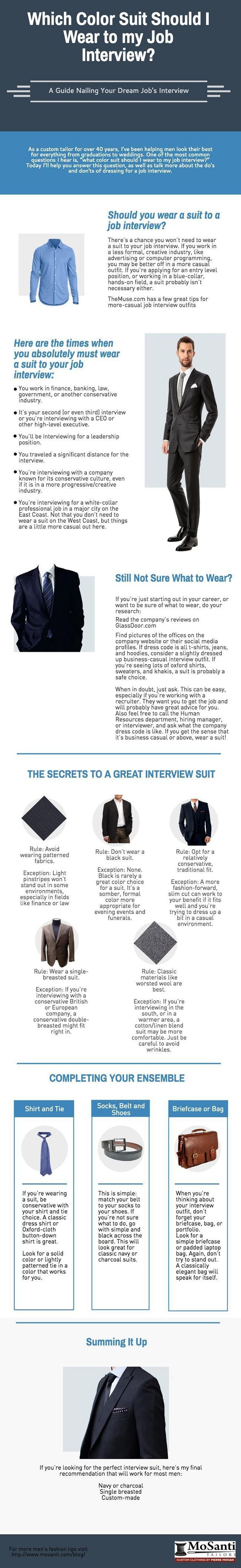 17 parasta ideaa interview suits issä hamepuku general rules to pick the perfect interview suit