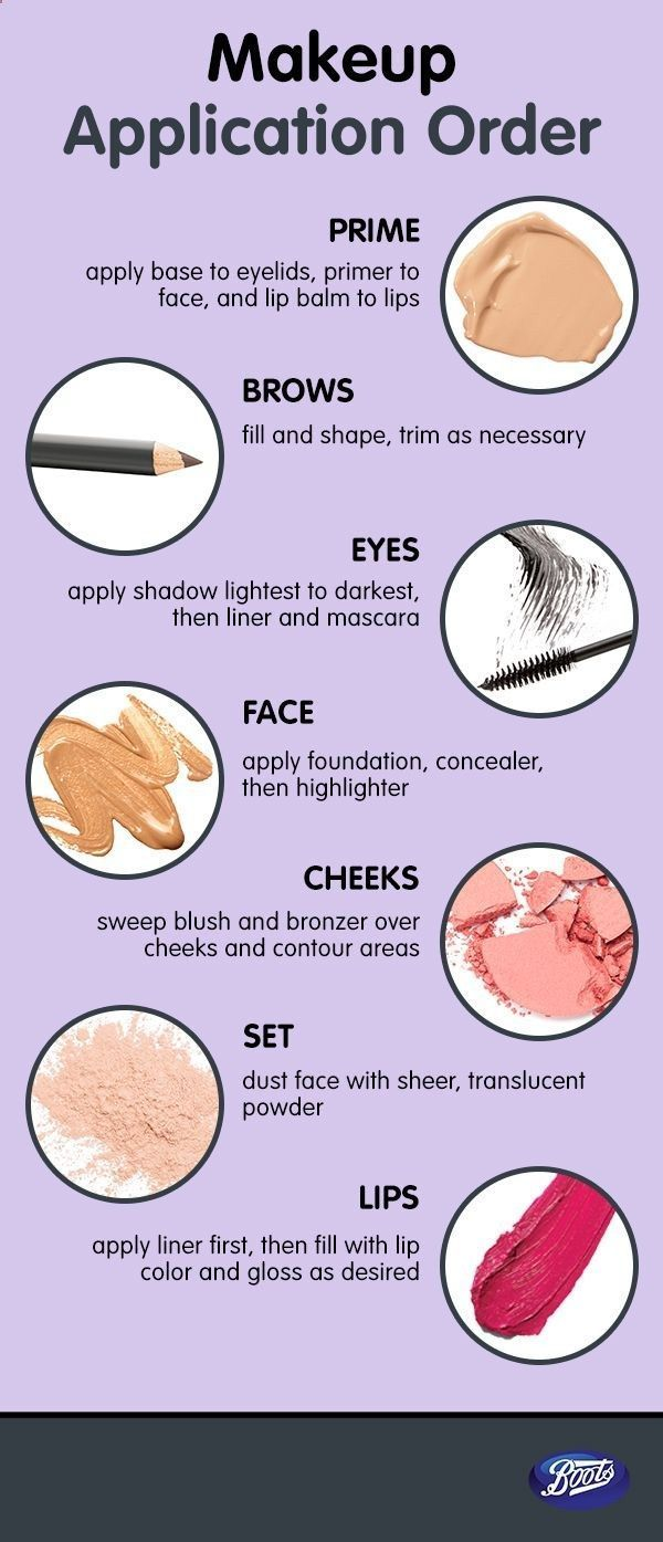 Do You Apply Your Makeup In The Correct Order Follow This Application Guide For Application Apply Corr Makeup Order Eyebrow Makeup Tips Eyebrow Makeup