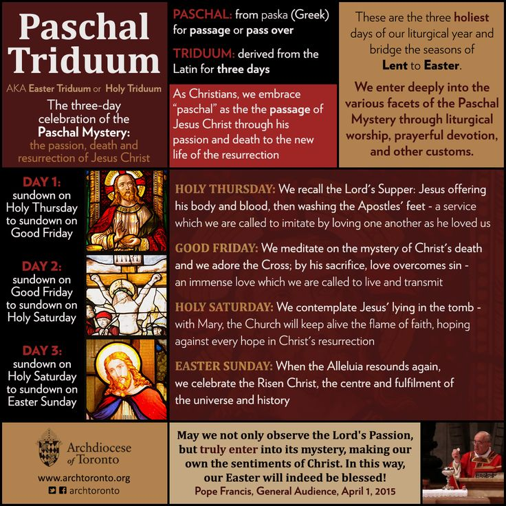 This infographic explains the Paschal Triduum (Holy Triduum), the meaning, and the timing. We observe the passion, death, and resurrection of Jesus.