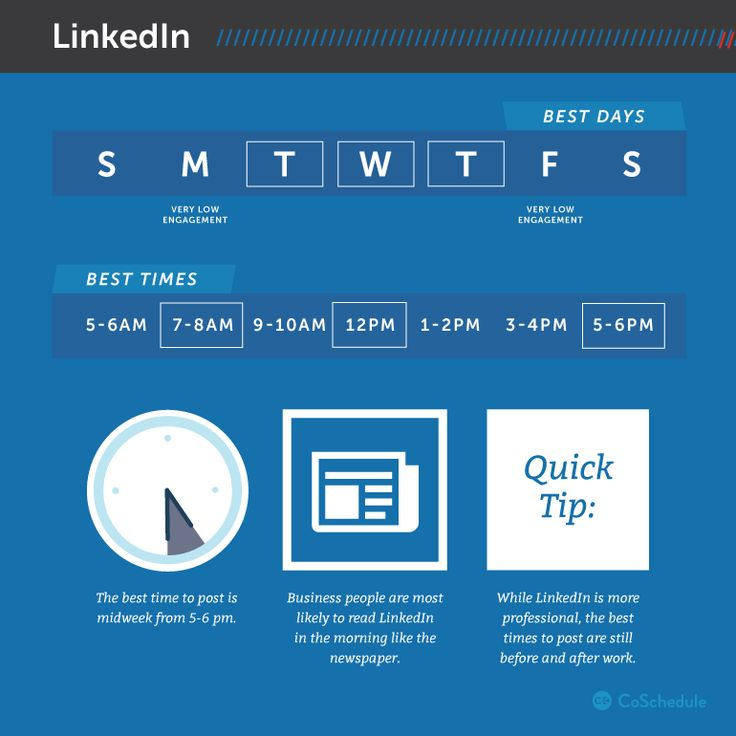 LinkedIn posts are mostly viewed before work, at lunch, and after work. My post explains...