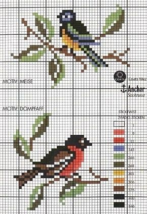 Crosstitch Birds -  Kohlmeise Vogel - Tit bird http://media-cache-ec0.pinimg.com/originals/4c/b9/a5/4cb9a562081a7be3f72ebc516f5a02b1.jpg