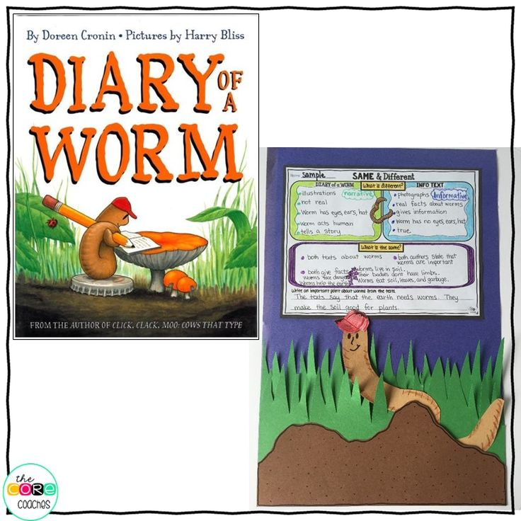 118 best literacy activities images on pinterest diary of a worm comparecontrast craftivity fandeluxe Gallery