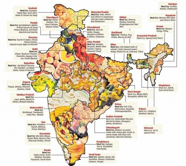 """Every state in India has its own culture, language, attire, and even food. This map (designer unknown but possibly the research and analysis wing of HGI flagship organization) shows the """"Must Try"""" dishes from each state. Enjoy! #food #India: Indian Recipes, Food Charts, Food Maps, Indian Food Recipes, U.S. States, Jigsaw Puzzles, Indiafood, Indian Dishes, India Food"""